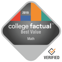 Math and statistics Programs | Slippery Rock University