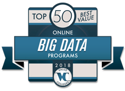 Top 50 Big Data programs